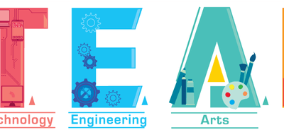 S.T.E.A.M. Engineers – Thur. Grades 1-3